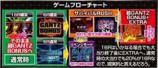 株式会社オッケー. CR ぱちんこGANTZ ゲームフロー