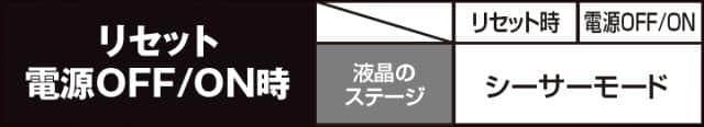 パチスロ スーパー海物語IN沖縄2のリセット、電源OFF/ON時の紹介