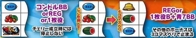 クランキーセレブレーションの左リール第1停止リール制御テーブルの紹介