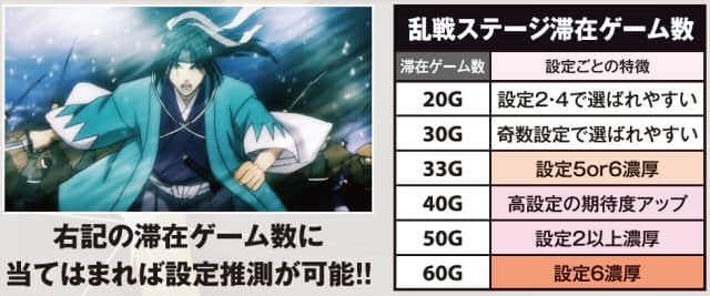 薄桜鬼蒼焔録の乱数ステージ滞在ゲーム数の紹介