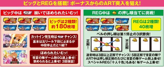 真田純勇士ラブストライクのビッグとREGの紹介