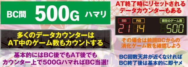 バジリスク絆 天井・ゾーン 恩恵 BC間500G ハマリ