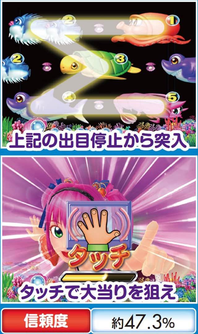 スーパー海物語 IN JAPAN ウリンチャンス 信頼度