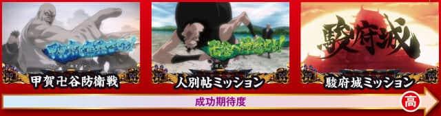 バジリスク~甲賀忍法帖~lllのゲーム性の紹介