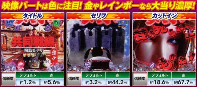 鉄拳2 -闘神ver-のタイトル、セリフ、カットインの紹介