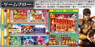 サミー株式会社 ぱちんこCR 北斗の拳7転生 ゲームフロー