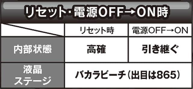 スーパービンゴリゾートのリセット・電源OFF/ON時の紹介