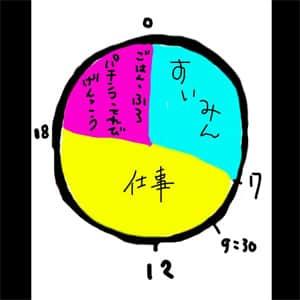 あと2回 from ちょび