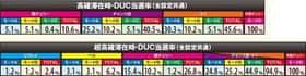 パチスロ ロリポップチェーンソーの通常滞在時のみDUC当選率に設定差あり