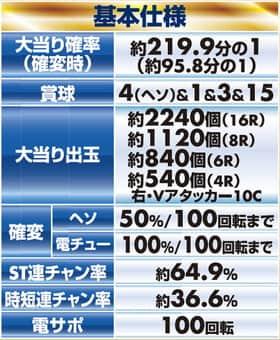 真・北斗無双219Ver.の基本仕様の一覧表