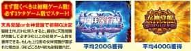 聖闘士星矢 -海皇覚醒-の聖闘士RUSH