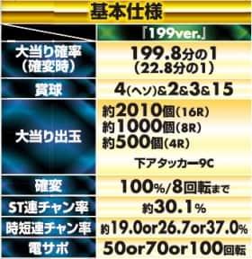 デコラッシュ 199ver. の基本仕様の一覧表