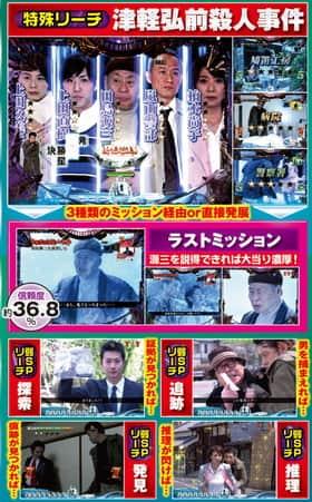 火曜サスペンス劇場 真相の扉 ~22の過ち~の津軽弘前殺人事件の紹介