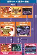 株式会社メーシー CRダーカーザンブラック ‐黒の契約者‐ 88ver. ゲームフロー