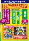 株式会社三洋物産 CRスーパーわんわんパラダイス おかわりVer. ゲームフロー