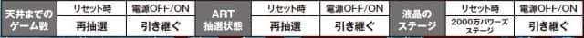 キン肉マン 夢の超人タッグ編のリセット電源OFF/ON時の紹介