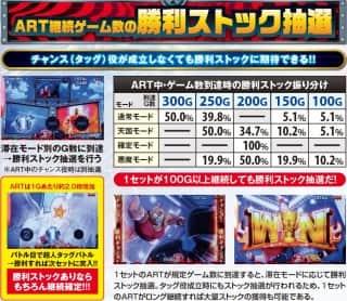 キン肉マン 夢の超人タッグ編のART中・ゲーム数到達時の勝利ストック振り分け