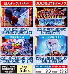 キン肉マン 夢の超人タッグ編のART中の紹介