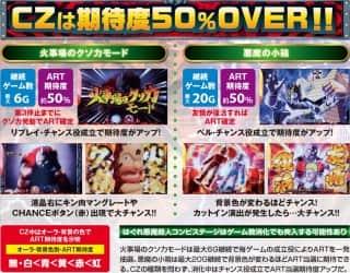 キン肉マン 夢の超人タッグ編のCZは期待度50%OVER!!
