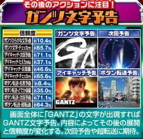 ぱちんこGANTZのガンツ文字予告の信頼度の紹介