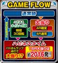 株式会社ソフィア CR麻王DX ぷらちなGLA ゲームフロー