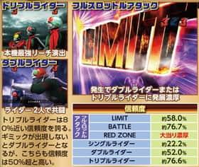ぱちんこ 仮面ライダー フルスロットル タックル99Ver.のリーチアクションの紹介