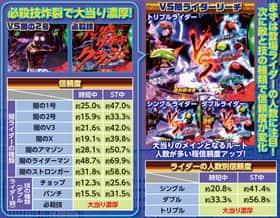 ぱちんこ 仮面ライダー フルスロットル タックル99Ver.の重要演出の紹介