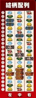 株式会社ニューギン 戦国パチスロ 花の慶次~天を穿つ戦槍~剛弓ver. リール