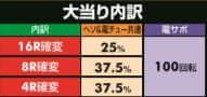 株式会社三洋物産 CRスーパー海物語IN沖縄4 桜ライト 大当り内訳