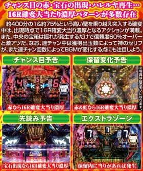 ビッグドリーム~神撃399Ver.のゴールデンゲーム中アクションの紹介