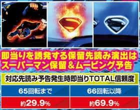 CR SUPERMAN ~Limit・Break~の対応先読み予告発生時即当りTOTAL信頼度一覧