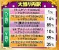 京楽産業株式会社 CRぱちんこ魔法少女まどか☆マギカ 大当たり内訳