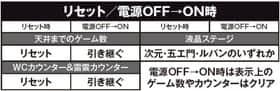 ルパン三世 消されたルパンのリセット/電源OFF→ON時の紹介