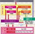 株式会社三洋物産 CR機動警察パトレイバー 99バージョン ゲームフロー