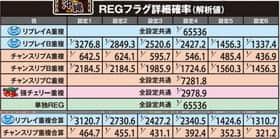 パチスロスーパー海物語IN沖縄2のREGフラグ詳細確率の一覧表