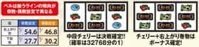 天下布武3のボーナス重複割合の紹介
