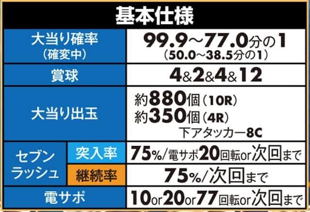 P STRAIGHT SEVEN(スターライトセブン)