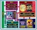 豊丸産業 P競女!!!!!!!!-KEIJO-199Ver. ゲームフロー