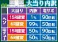 株式会社オッケー. CRぱちんこアベンジャーズ ライトバージョン 大当たり内訳