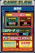 株式会社三洋物産 P咲-Saki-阿知賀編 ゲームフロー