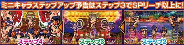 新台 PAスーパー海物語IN JAPAN2 with 太鼓の達人 通常時の主要アクション