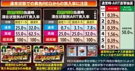 TVアニメーション 弱虫ペダルのART突入抽選の紹介