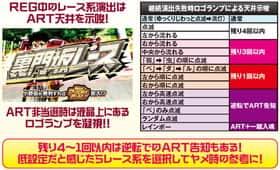 TVアニメーション 弱虫ペダルのREG中のレース系演出の紹介