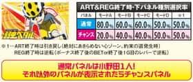 TVアニメーション 弱虫ペダルのART&REG終了時下パネル種別選択率の紹介