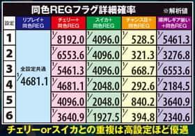 TVアニメーション 弱虫ペダルの同色REGフラグ詳細確率の紹介