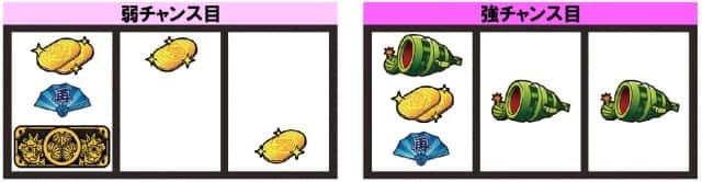 戦コレ徳川家康のチャンス役停止系(弱チャンス目、強チャンス目)