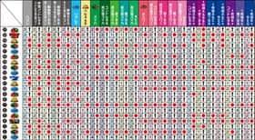 クランキーセレブレーションの右リール第1停止リール制御テーブルの紹介