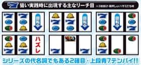 クランキーセレブレーションの青7狙いの紹介