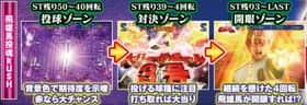 巨人の星 ~情熱の炎~のST中モードの紹介