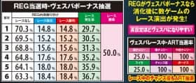 LAST EXILE-銀翼のファム-のREG当選時